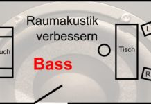 Bassdröhnen